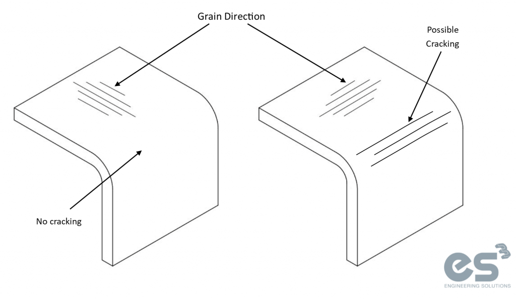 Image showing where possible cracking can occur during the folding process in sheet metal fabrication